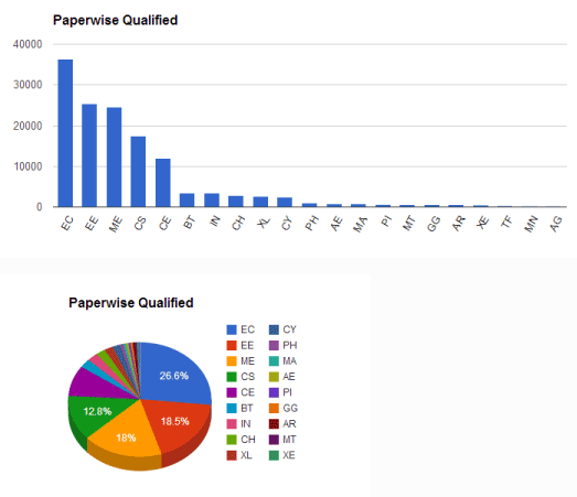 Paperwise Qualified qualifygate.com