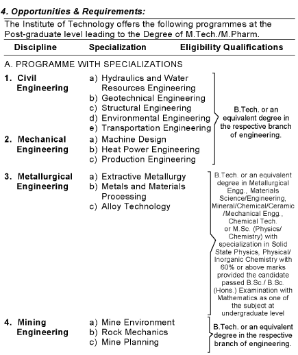 iit bhu M.tech admission 1