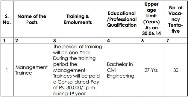 npcc management trainee 2014
