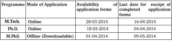 iit bombay mtech admission 2014 date